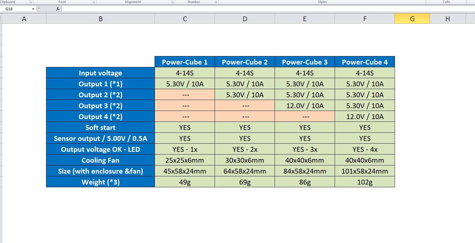 100A / 200A Hall Sensor PM for Pixhawk / APM - Power - Cube