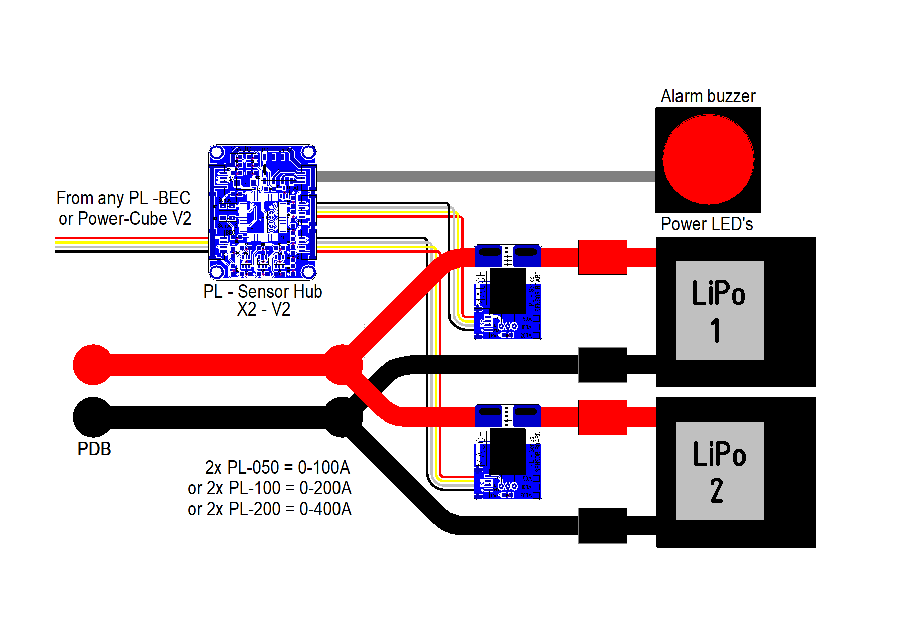 100A / 200A Hall Sensor PM for Pixhawk / APM - PL Sensor Hub